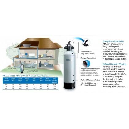 WaterCo W250 Outdoor Water Filter